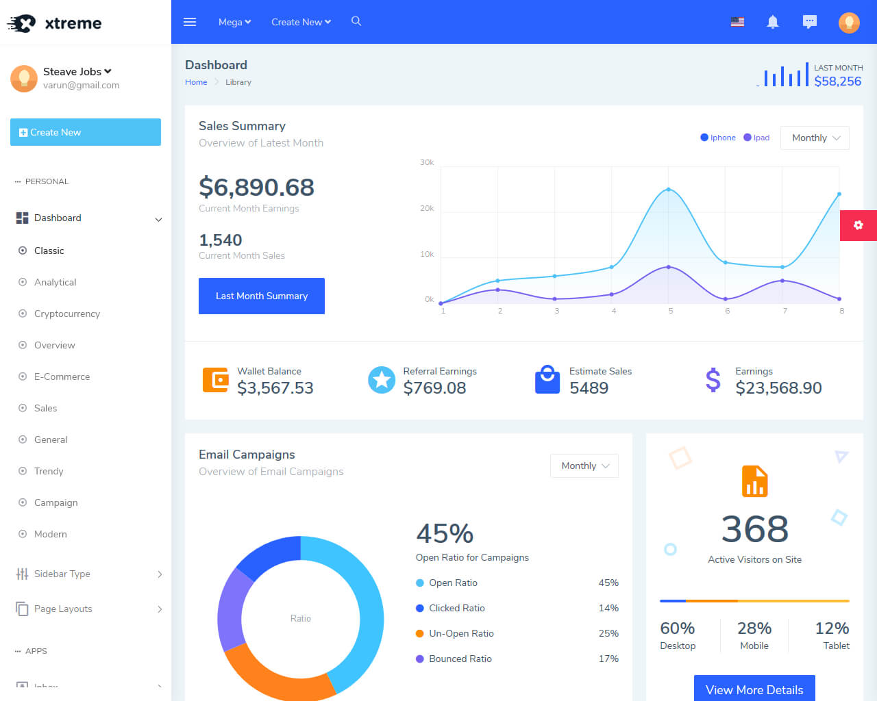 Xtreme Admin Bootstrap Dashboard Template Bootstraptaste